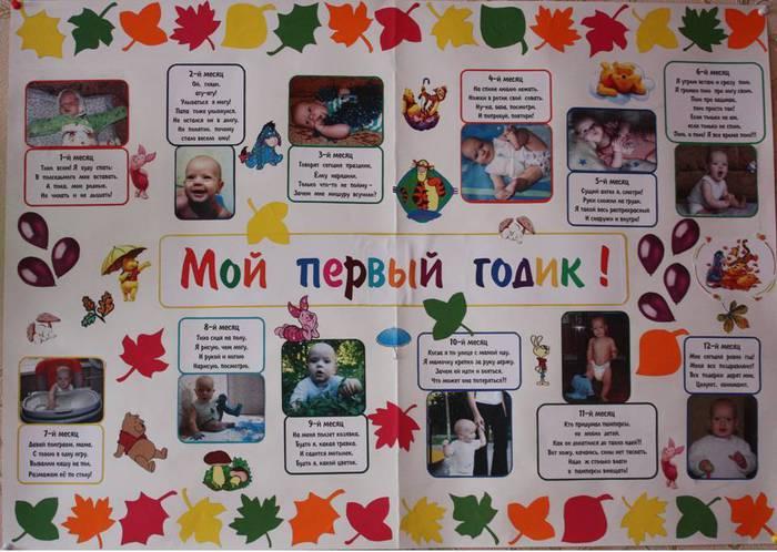 Организация детских праздников цены