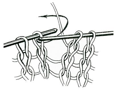 Вязание лицевой и изнаночной петли