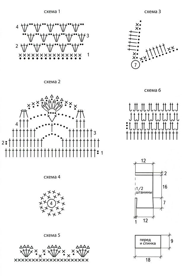 Вяжите 20 рядов по схеме 1. Затем разделите вязание на две части (штанины) .