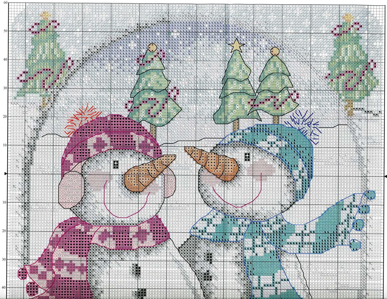 новогодняя схема вышивки снеговик