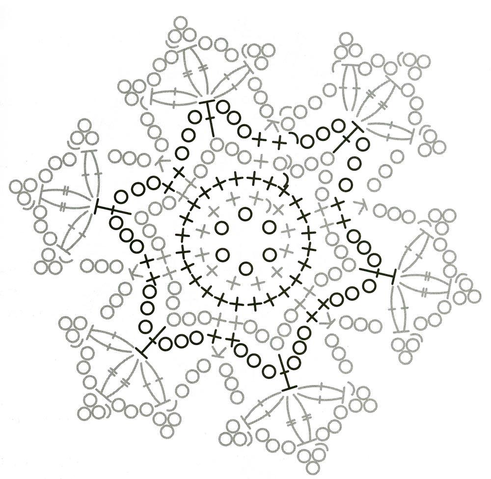 Вязание снежинки схемы вязания 577
