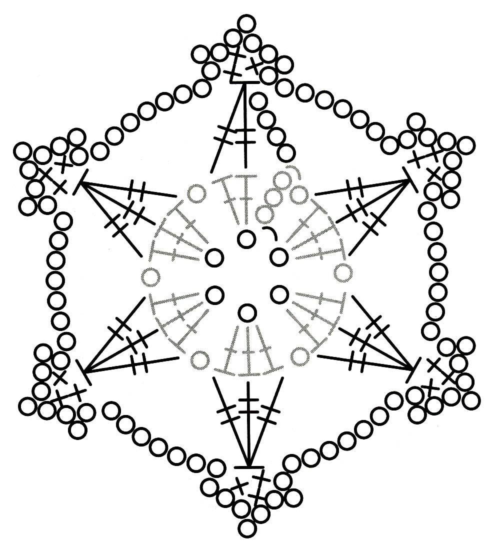 Вязание снежинки схемы вязания 531
