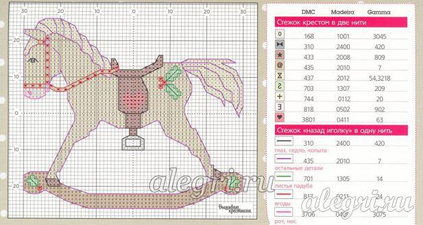 Лошадь. Схема вышивки